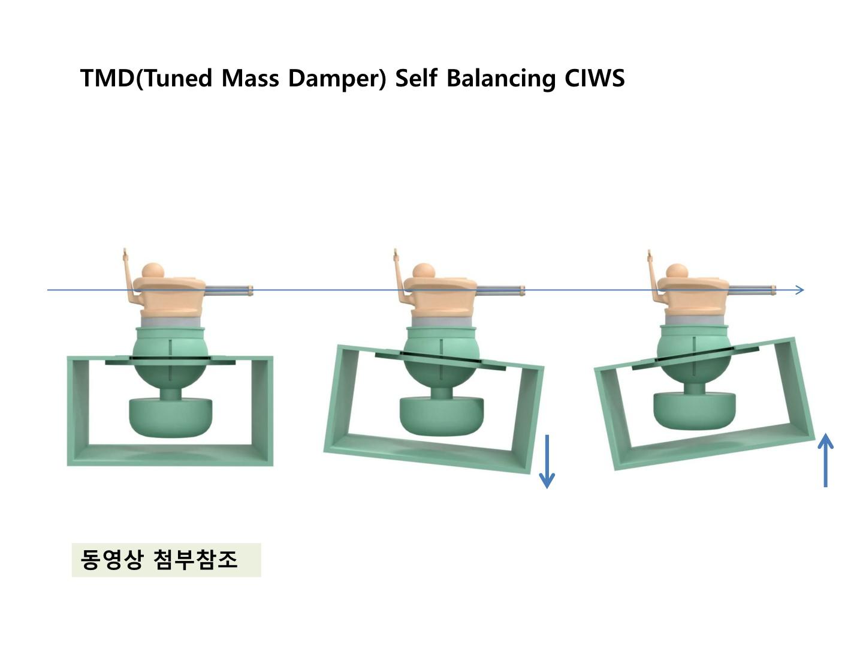 1-tmd-self-balancing-ciws_10