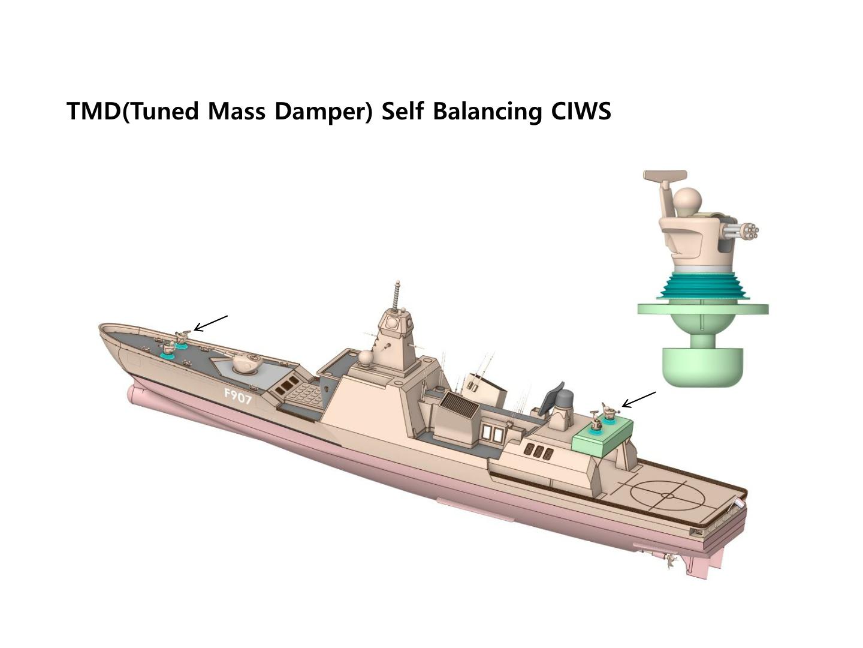 1-tmd-self-balancing-ciws_3