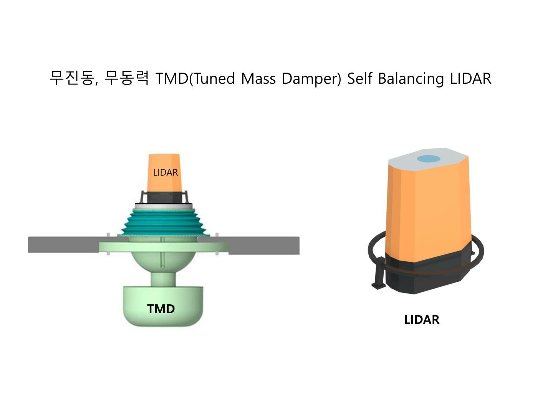 2-lidar-tmd-self-balancing-lidar-%eb%b0%8f-%ec%a0%9c%ec%95%88%ec%84%9c-%ec%b0%bd%ec%9d%b4%ed%85%8c%ed%81%ac%ec%a3%bc-2021-06-21_2