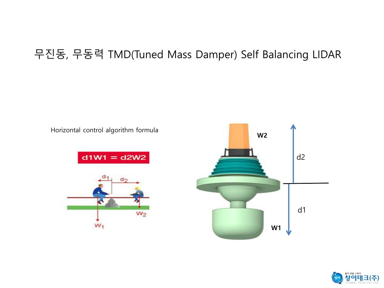 2-lidar-tmd-self-balancing-lidar-%eb%b0%8f-%ec%a0%9c%ec%95%88%ec%84%9c-%ec%b0%bd%ec%9d%b4%ed%85%8c%ed%81%ac%ec%a3%bc-2021-06-21_3