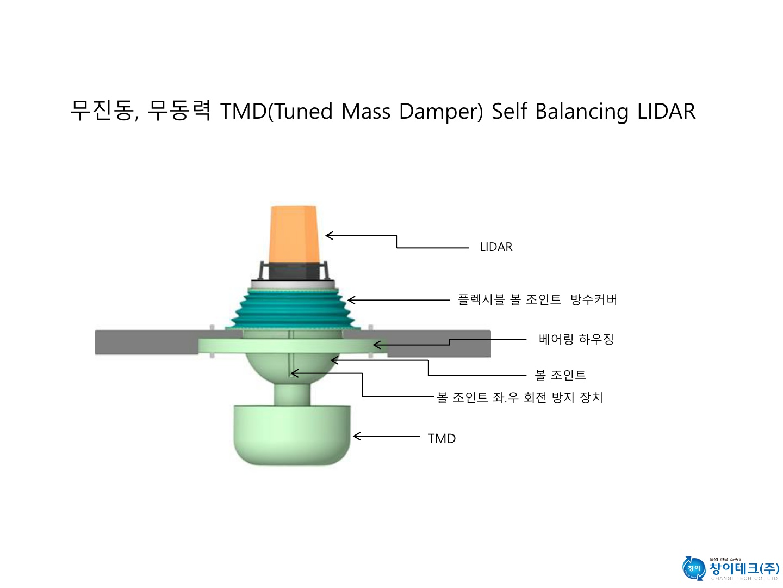 2-lidar-tmd-self-balancing-lidar-%eb%b0%8f-%ec%a0%9c%ec%95%88%ec%84%9c-%ec%b0%bd%ec%9d%b4%ed%85%8c%ed%81%ac%ec%a3%bc-2021-06-21_4