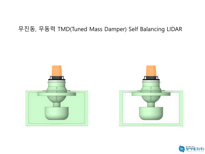 2-lidar-tmd-self-balancing-lidar-%eb%b0%8f-%ec%a0%9c%ec%95%88%ec%84%9c-%ec%b0%bd%ec%9d%b4%ed%85%8c%ed%81%ac%ec%a3%bc-2021-06-21_5